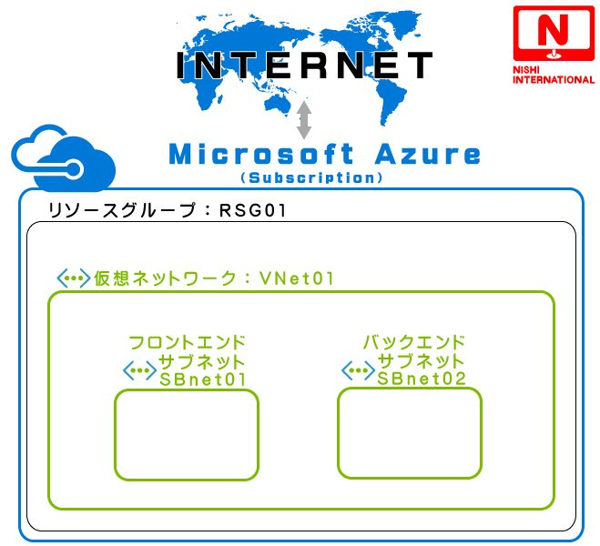 azure-design01