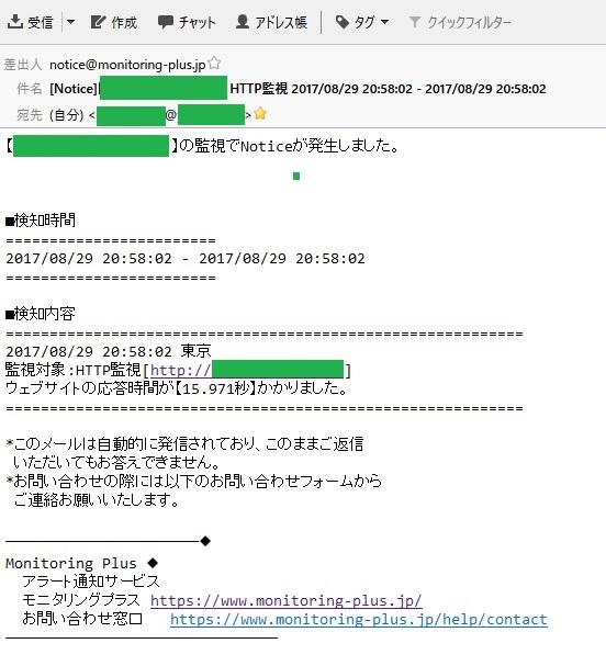 モニタリングプラス東京監視ネットワーク遅延