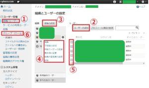 kintone-user-organization-group